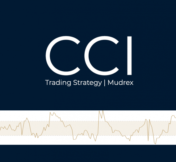 CCI Multiple Time-Frames Trading Strategy