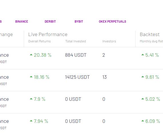 April 2020 Platform Update: Mudrex Invest, AUM-based Pricing, 30x Faster backtests andmore