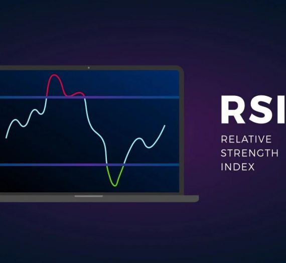 RSI Trading Strategy with 20-SMA on Mudrex