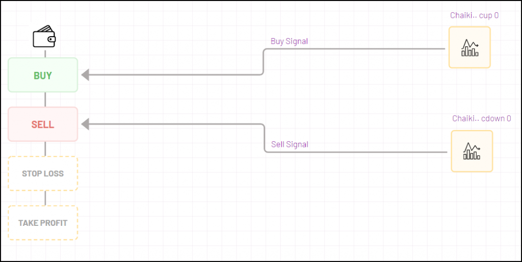 Volume Indicator MasterClass