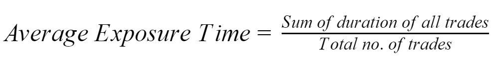 Average Exposure Time | Mudrex Blog