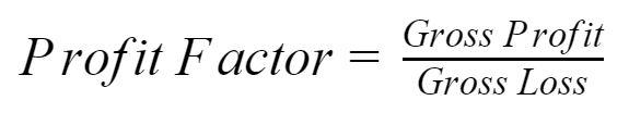 Profit Factor | Mudrex Blog