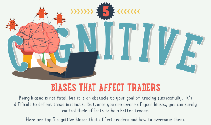Investor Psychology and Trading Bias