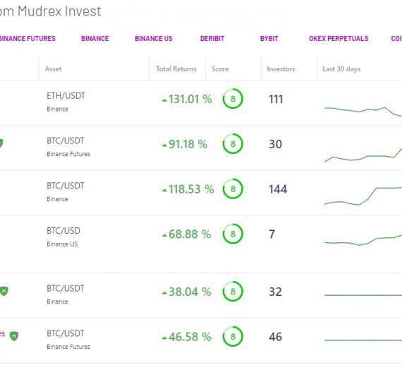 Mudrex Treasury Fund Aug'21: 6.35% Returns
