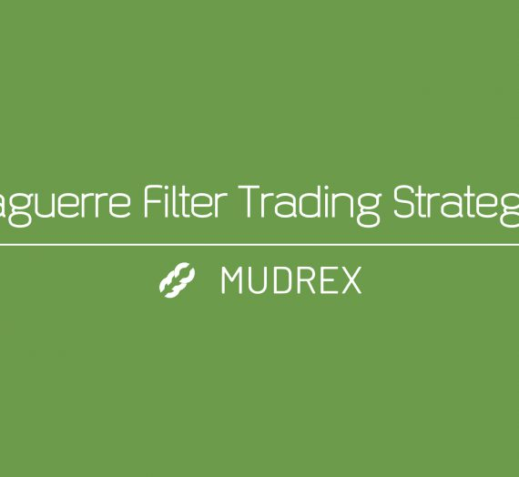 Laguerre Filter Trading Strategy