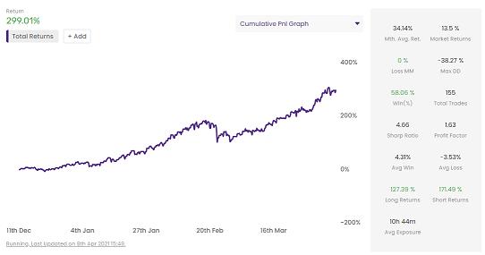 VdET76 - USDT-Link Daytrading | Profitable Crypto Strategies With Consistent Returns | Mudrex