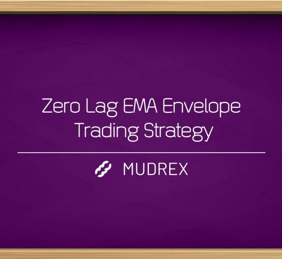 Zero Lag EMA Envelope Trading Strategy