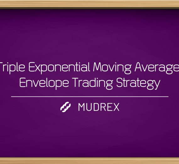 Triple Exponential Moving Average Envelope Trading Strategy