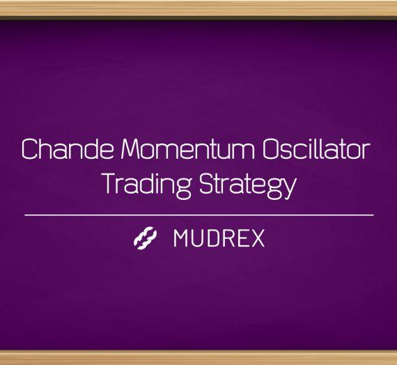 Chande Momentum Oscillator Trading Strategy