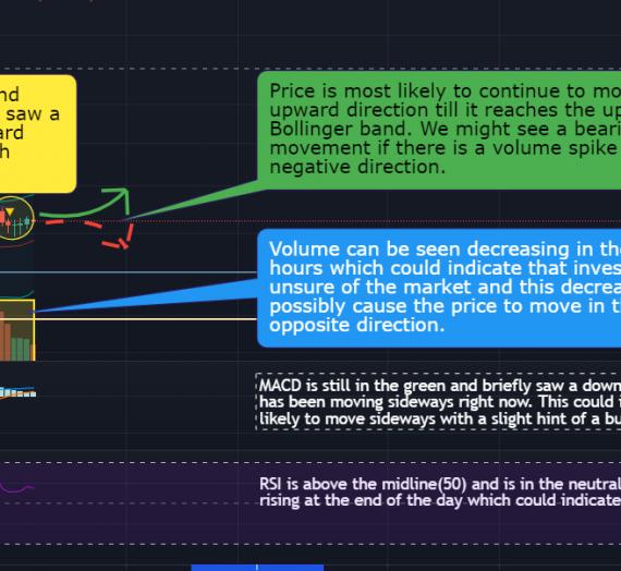 Mudrex 4Hr Price Analysis #282 Bitcoin(BTC/USD) – 11th June 2021