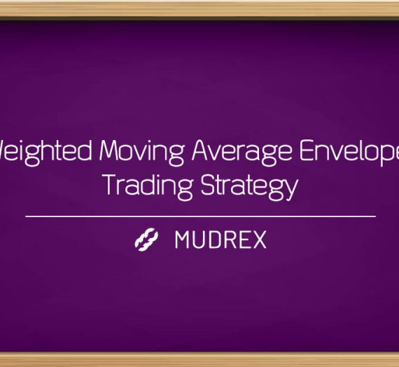 Weighted Moving Average Envelope Trading Strategy
