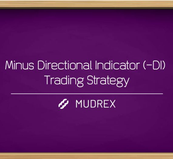 Minus Directional Indicator (-DI) Trading Strategy